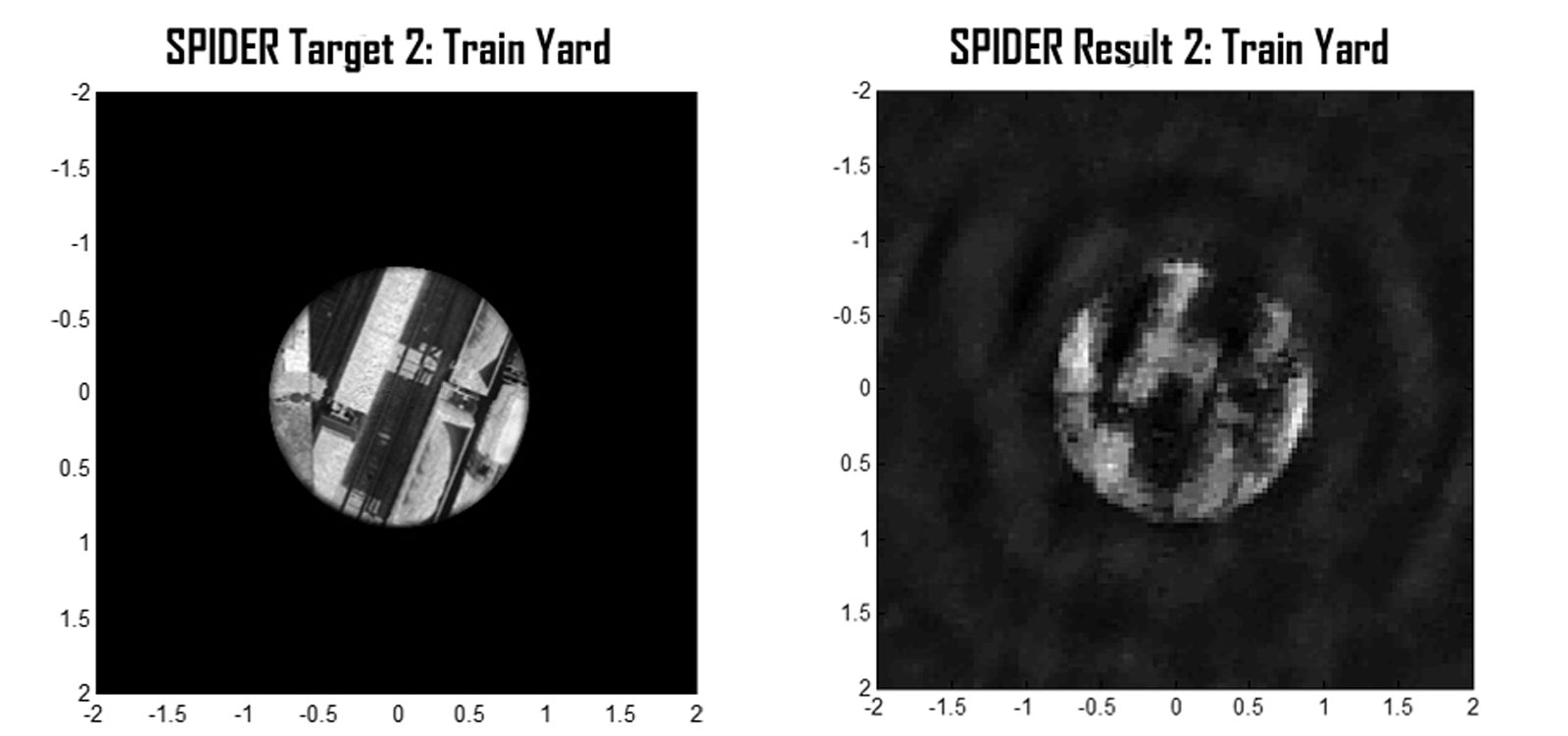Lockheed Martin's SPIDER image samples